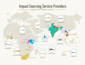 Impact Sourcing Service Providers