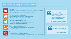 The Impact Sourcing Value Proposition